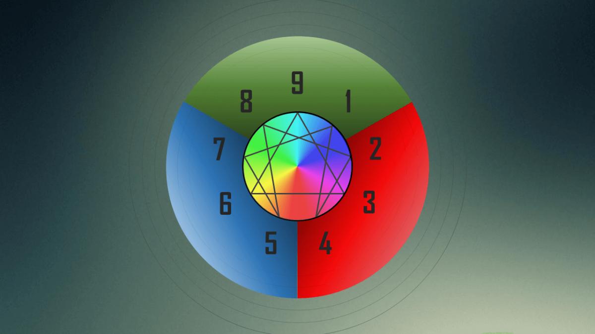 Titelbild - Ennegramm, Erweitert mit 9 Entwicklungsstufen